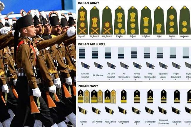 Career in Indian Armed Forces